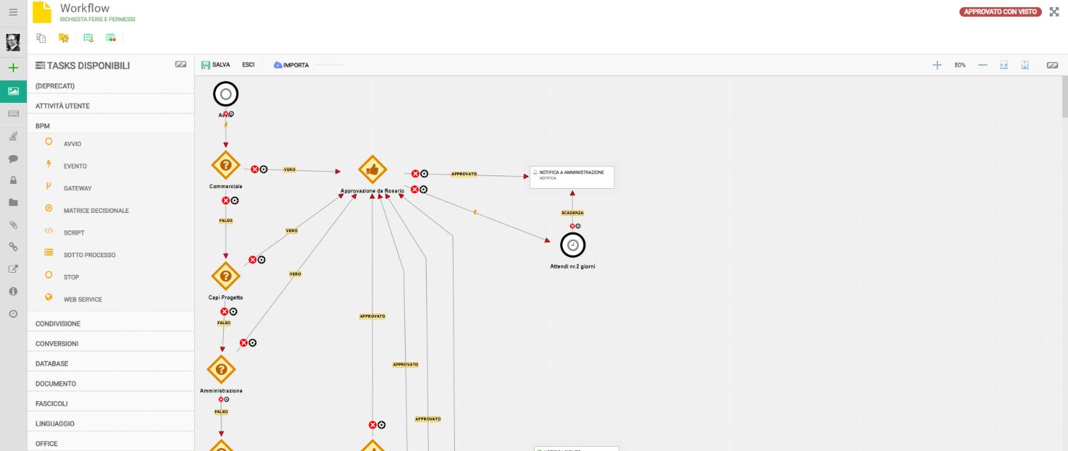 Digital Process Management - Motore Workflow